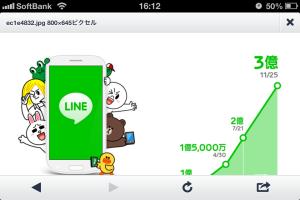 「LINE」が3億ユーザー達成